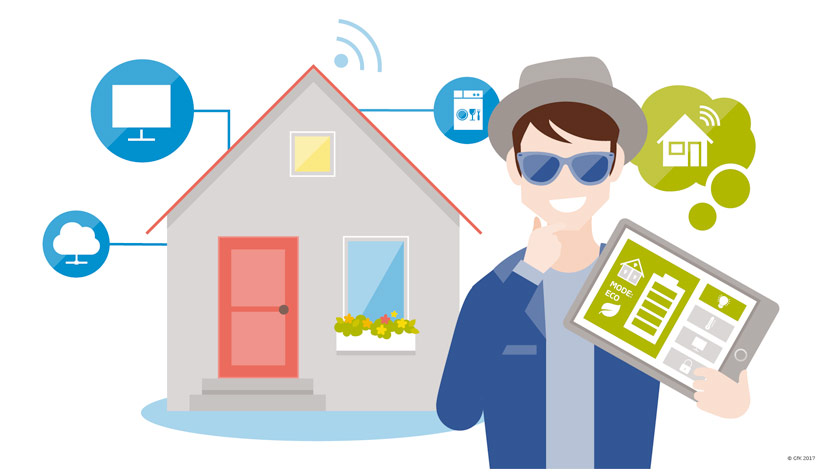 Smart home (domotica) installaties